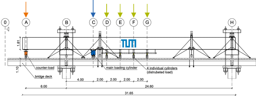 Sketch of the superstructure and the loading equipment