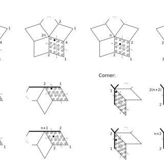 (PDF) Integration of ship hull form modeling based on