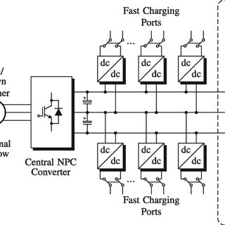 (PDF) Electric Vehicle Charging Station With an Energy