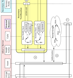 extended webid authentication sequence [ 850 x 1554 Pixel ]
