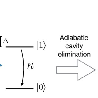 (PDF) Two-photon interference from a quantum dot