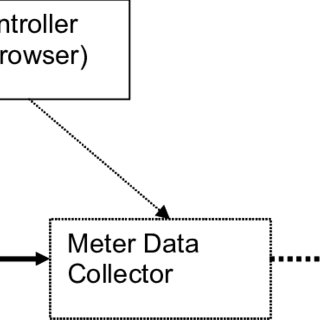 (PDF) NetMate-User and Developer Manual