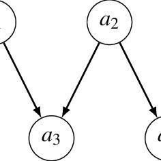 Data Flow Diagram e-Aduan System (Context Diagram