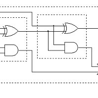 Figure5.Parallel Adder: 4-bit Ripple-Carry Adder Block