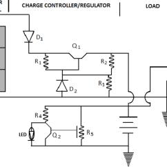 Photoelectric Cell Wiring Diagram Liftmaster Garage Door Opener Solar Circuit Of The Power Supply Download Scientific Diagramcircuit