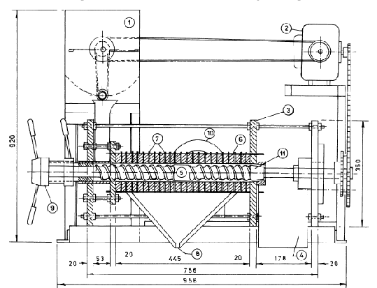Semi-sectional view of the screw press (oil expeller