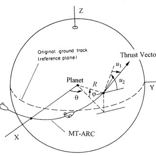 (PDF) Thrust-limited optimal three-dimensional spacecraft
