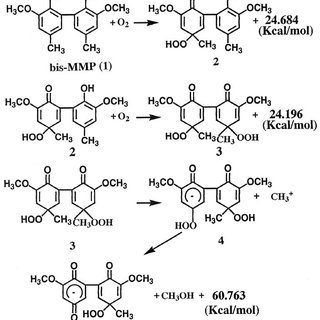 (PDF) Kinetic radical scavenging activity and cytotoxicity