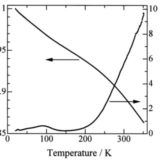 (a; upper) A schematic drawing for a tensile test