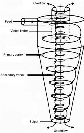 Oil Sand Diagram Tar Sands Diagram Wiring Diagram ~ Odicis