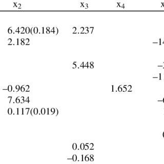 (PDF) Optimal machine tools selection using quality