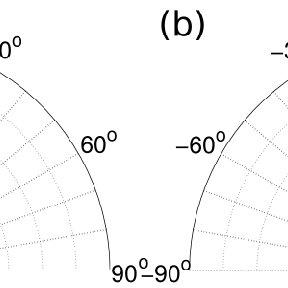 (PDF) Plasmonic-photonic arrays with aperiodic spiral