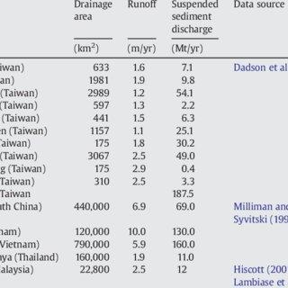 Semi-quantitative estimation of detrital fi ne-grained