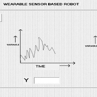 (PDF) Wireless sensor networks based smart home control system