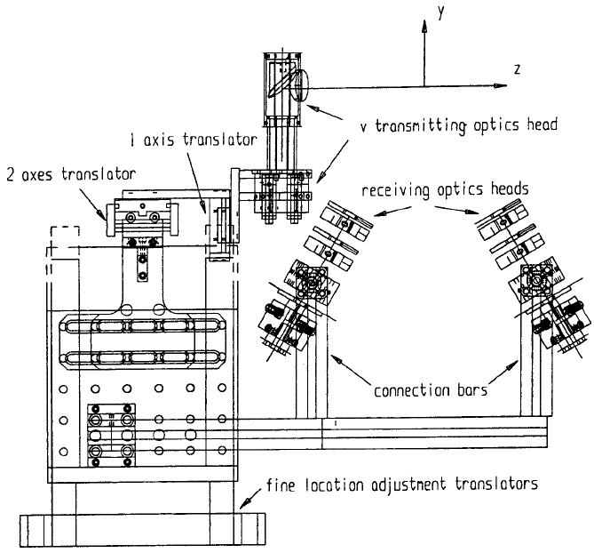 Sideview schematic of the optical components for the two