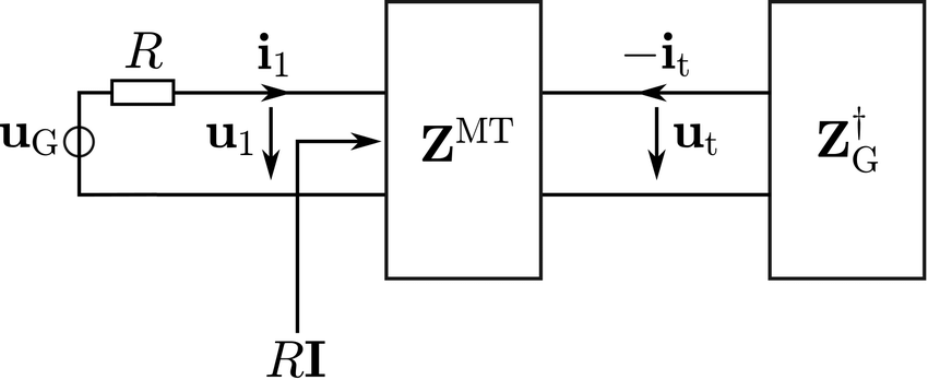 Block diagram of lossless matching network Z MT