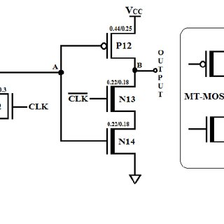 A k-input NMOS sleep switch dual-V t domino OR gate in