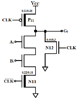 (b). Generate signal Fig 3(c) is a circuit of sum