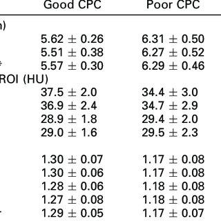 (PDF) Feasibility of Optic Nerve Sheath Diameter Measured