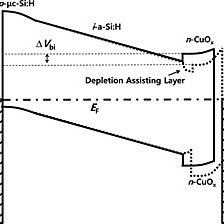 (PDF) CuOx/a-Si:H heterojunction thin-film solar cell with