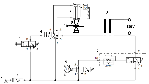 Designed scheme for pneumatic controlled system 1