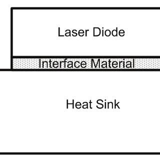(PDF) Advances in High Power Laser Diode Packaging