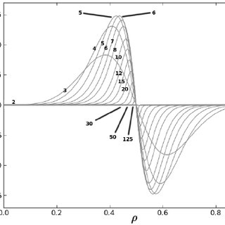 (PDF) Analytical expression for the exit probability of