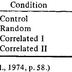 (PDF) Minority Influence