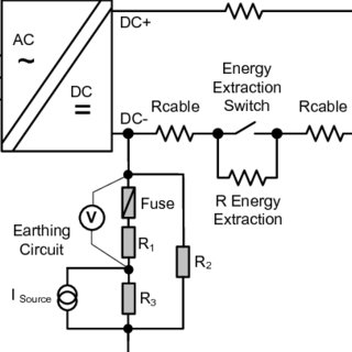 Passive detection. The earth leakage current monitoring