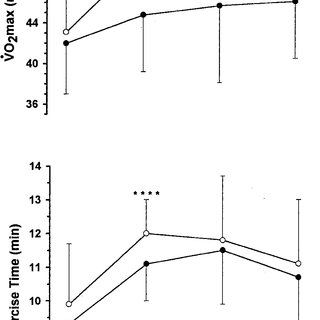 (PDF) The effects of frequency of encouragement on