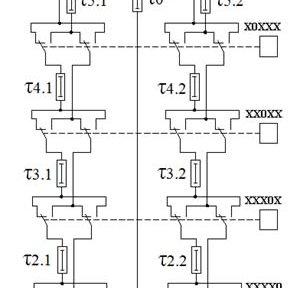 Simplified block diagram of BETA/ASKAP receiver
