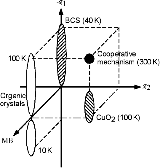 Whirlpool Accubake Wiring Diagram Whirlpool Calypso Wiring