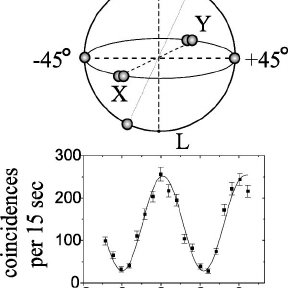 (PDF) Collinear two-photon state with spectral properties