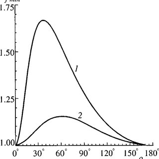 (PDF) Spontaneous interference bremsstrahlung effect in