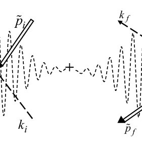 Dependence of the resonance profile on the resonant
