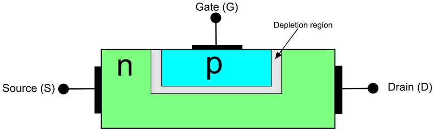 Project Schematic Of An Nchannel Junction Fieldeffect Transistor