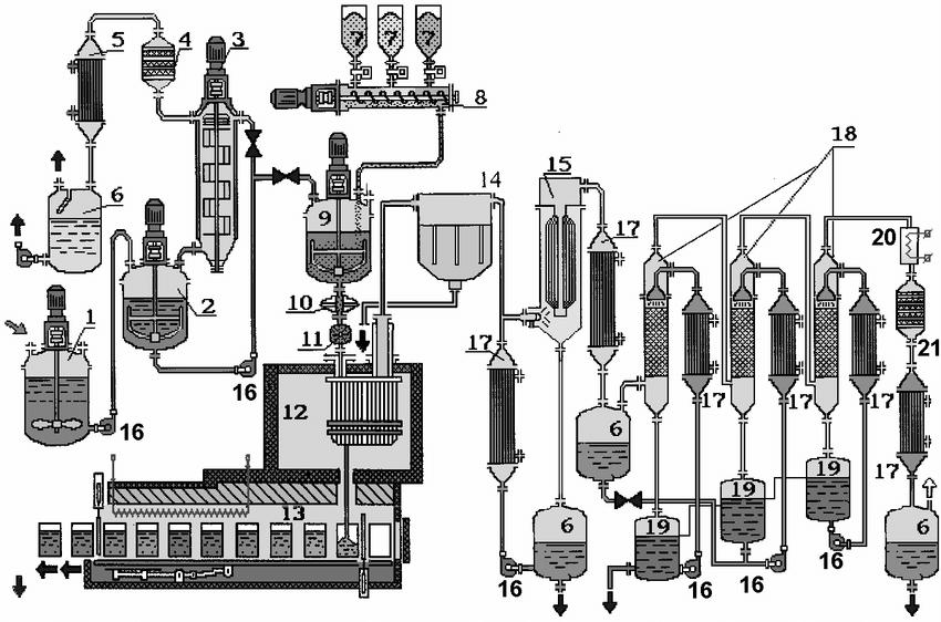 Vitrification plant flowsheet. 1-waste storage tank, 2