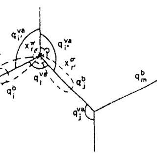 (PDF) Theory and Methods of Computational Vibronic