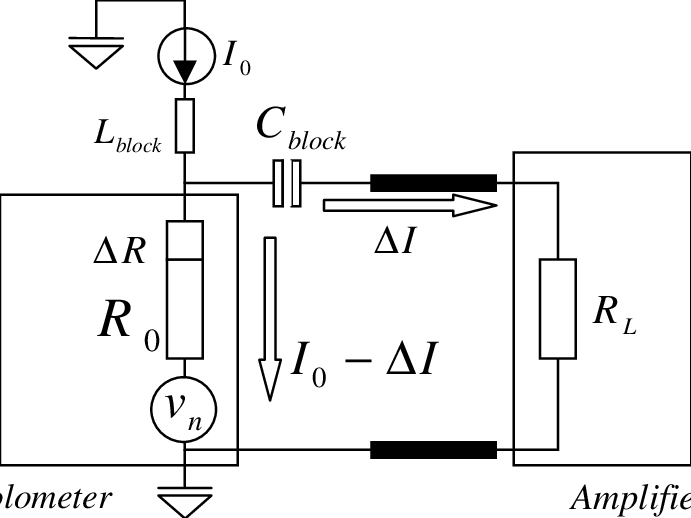 A. Bolometer circuit with equivalent Johnson noise source