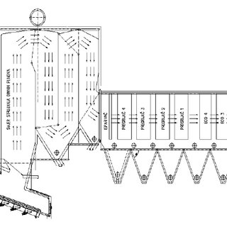 Disposition of horizontal boiler with circulation