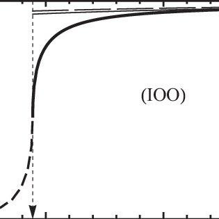 (PDF) Interplay between crystal-field splitting and