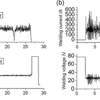 Spectrum signals of arc plasma of underwater wet FCAW