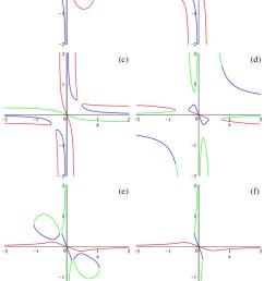 h h graphs for vacuum d 3 case three different colors correspond [ 850 x 1187 Pixel ]