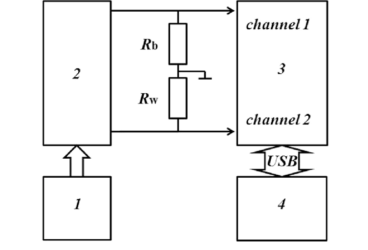 Block diagram of the device for temperature plateau mode