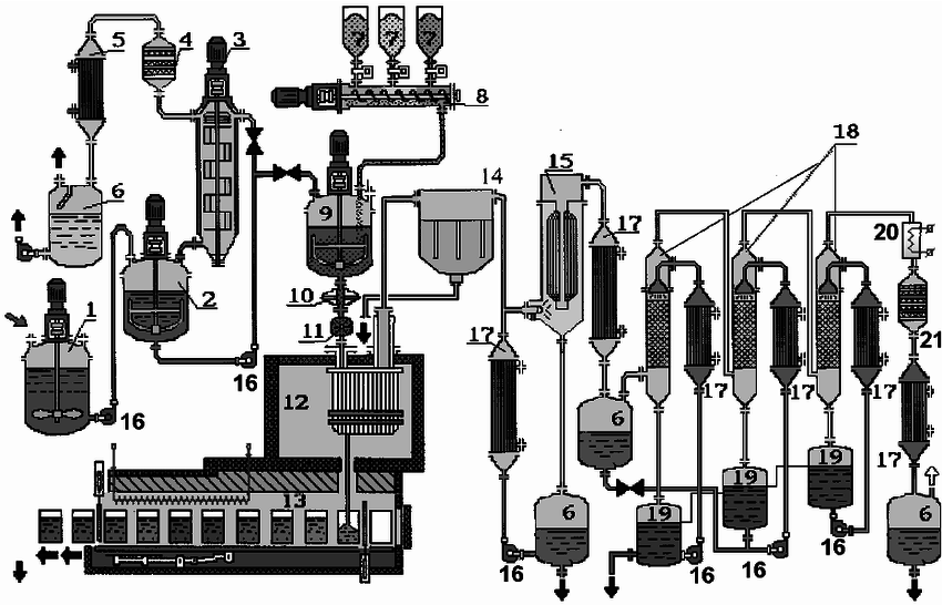 Vitrification plant flowsheet. 1