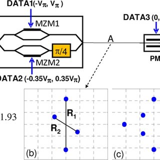 Measured results on the impact of DWDM crosstalk for 25
