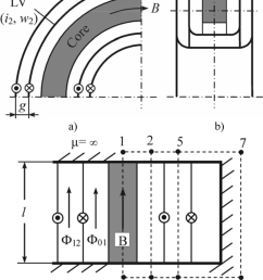 schematic representation of the toroidal transformer a 1 4 sector showing core [ 850 x 1137 Pixel ]