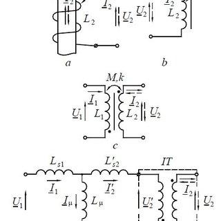 (PDF) Связь между параметрами электромагнитных