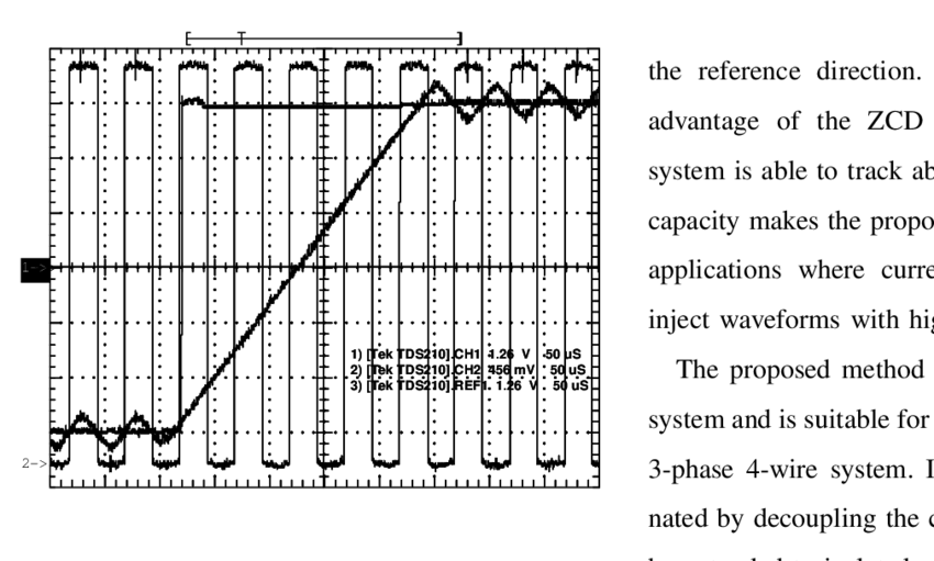 Step response. Ch.1: output current, Ch.2: reference clock