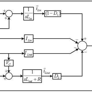 (PDF) Modeling and analysis of a DC-DC boost-buck